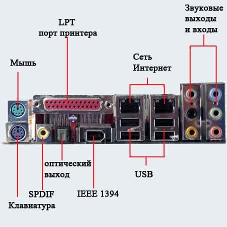 Схема предохранителей ровер